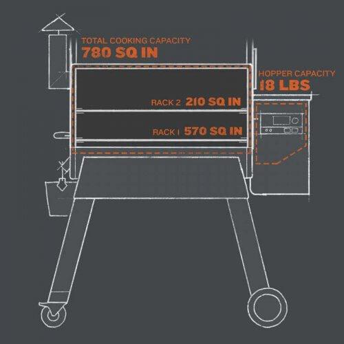 Traeger Pro 780 Details und Maße Innenraum