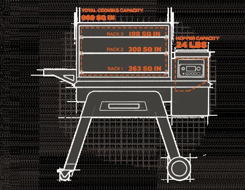 Traeger Timberline 850 Details geöffnet Innenraum